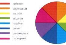 Цветник: цветовое решение