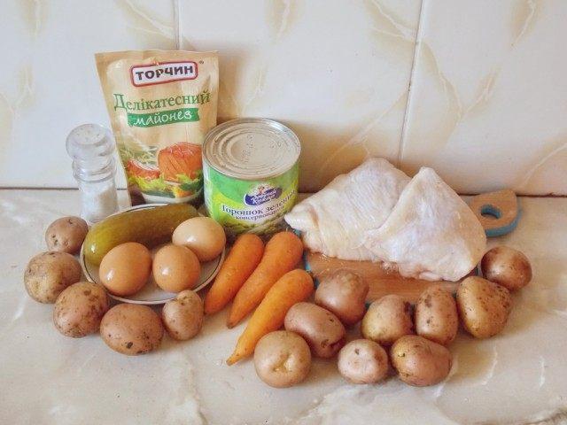 Ингредиенты для оливье с курицей