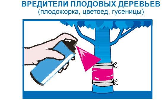 Использование клея-аэрозоля